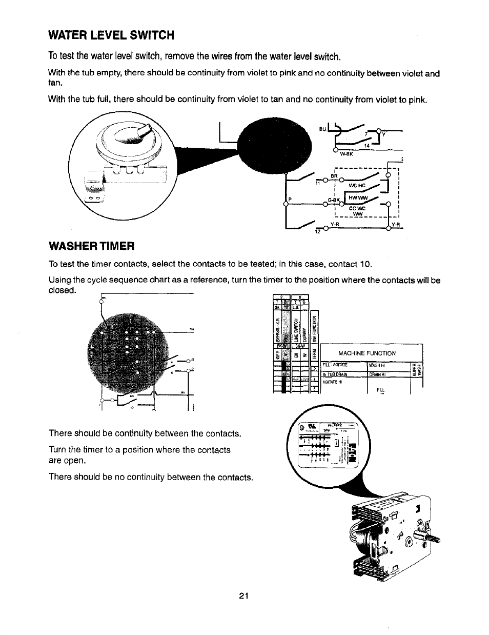 Washer timer, Water level switch | Whirlpool Thin Twin User Manual on