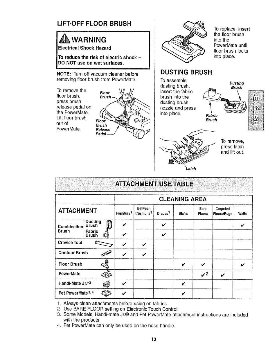Lift Off Floor Brush Electrical Shock Hazard Attachment Use Table Sears Vacuum Cleaner Wiring Diagram Kenmore 11628014 User Manual Page 13 48