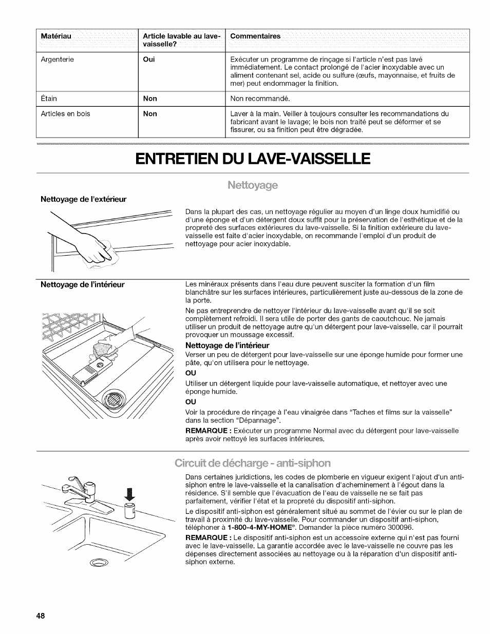 Entretien Du Lave Vaisselle entretien du lave-vaisselle, nettoyage de l'extérieur