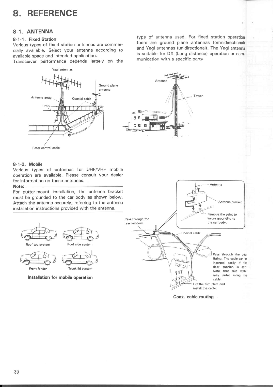 Reference, 1. antenna, 1-1. fixed station | 1-2
