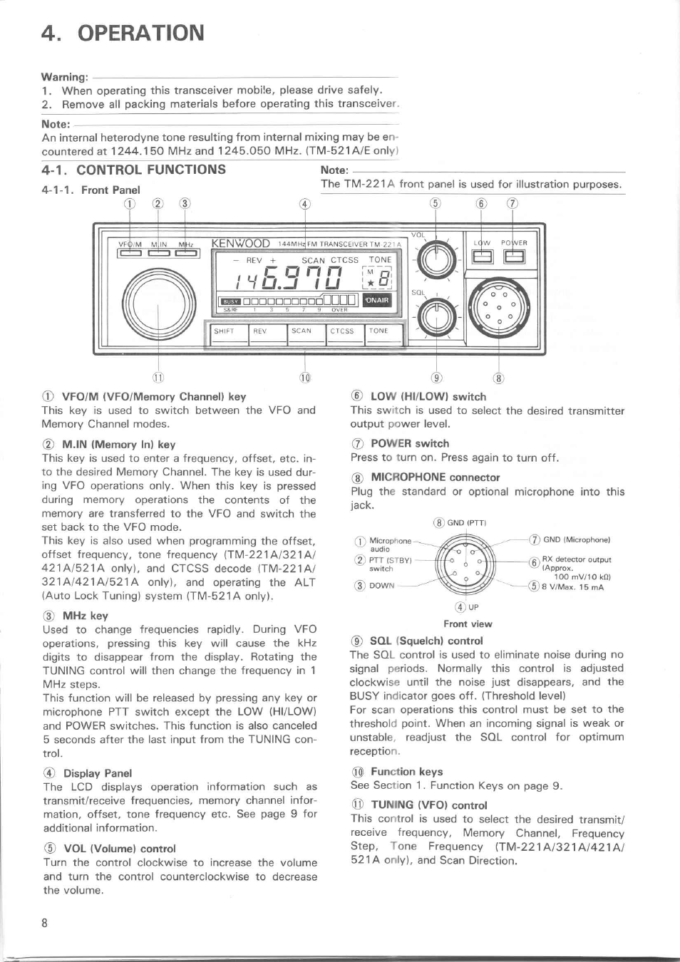 Operation, 1. control functions, Control functions | Kenwood TM-521E User  Manual