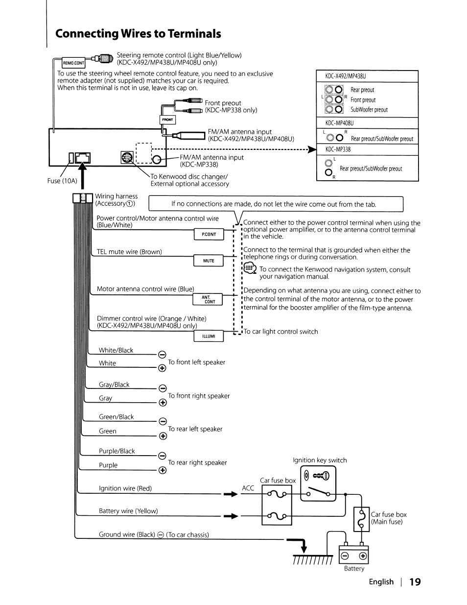 Connecting Wires To Terminals English I 19 Kenwood Kdc Mp408u Car Fuse Box Are Grounded User Manual Page 32