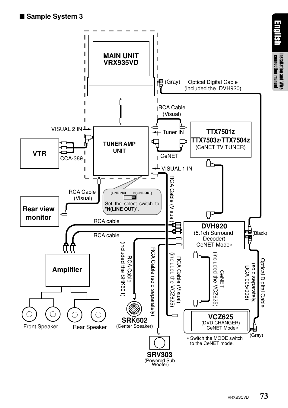Vrx935vd Clarion Wiring Diagram And Schematics Car Audio Rca 73 English Sample System 3 Dvh920 Proaudio Vrx 935vd User Manual Page 69