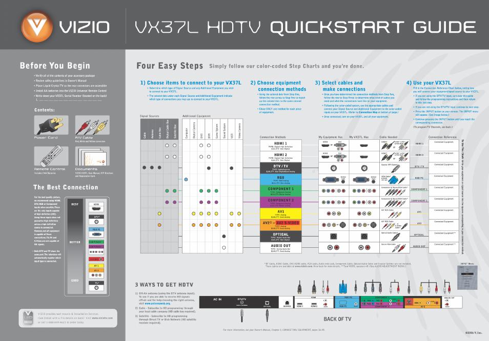 vizio vx37l user manual 2 pages rh manualsdir com Review Vizio VX37L Review Vizio VX37L