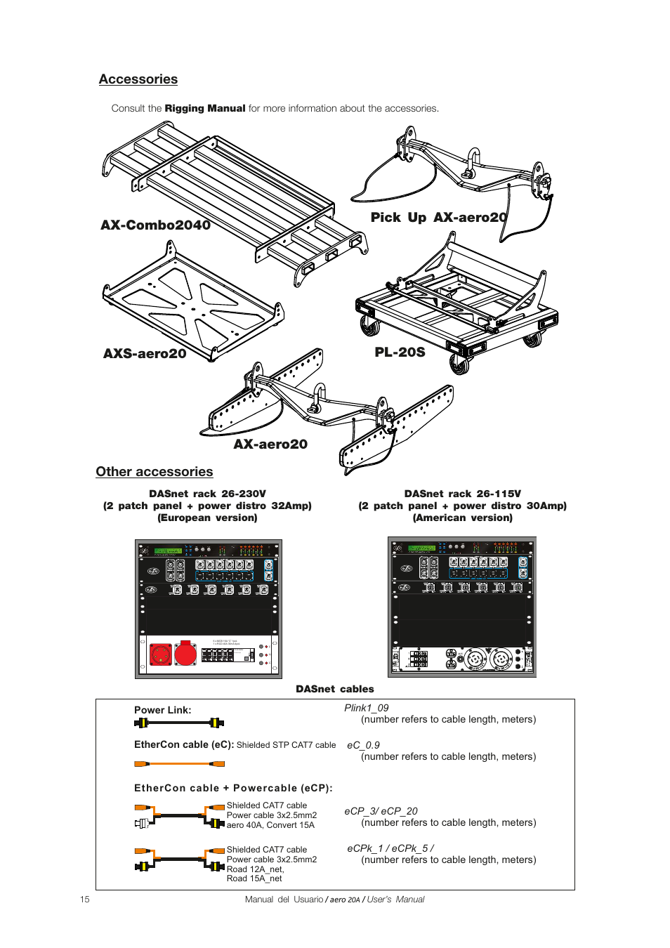 Accessories Other Das Audio Aero 20a User Manual Patch Panel Wiring Diagram Page 15 18