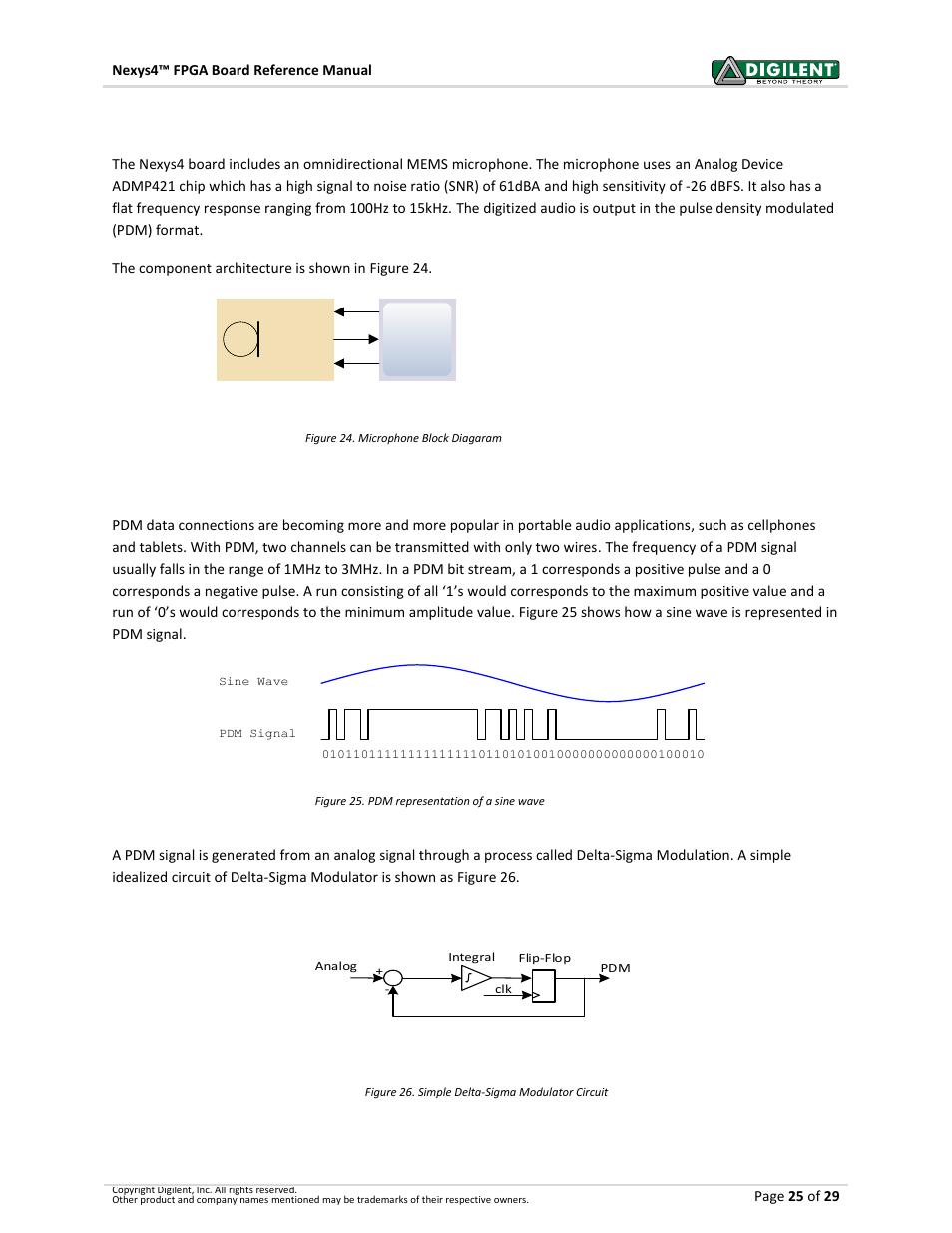 14 microphone, 1 pulse density modulation (pdm) | Digilent