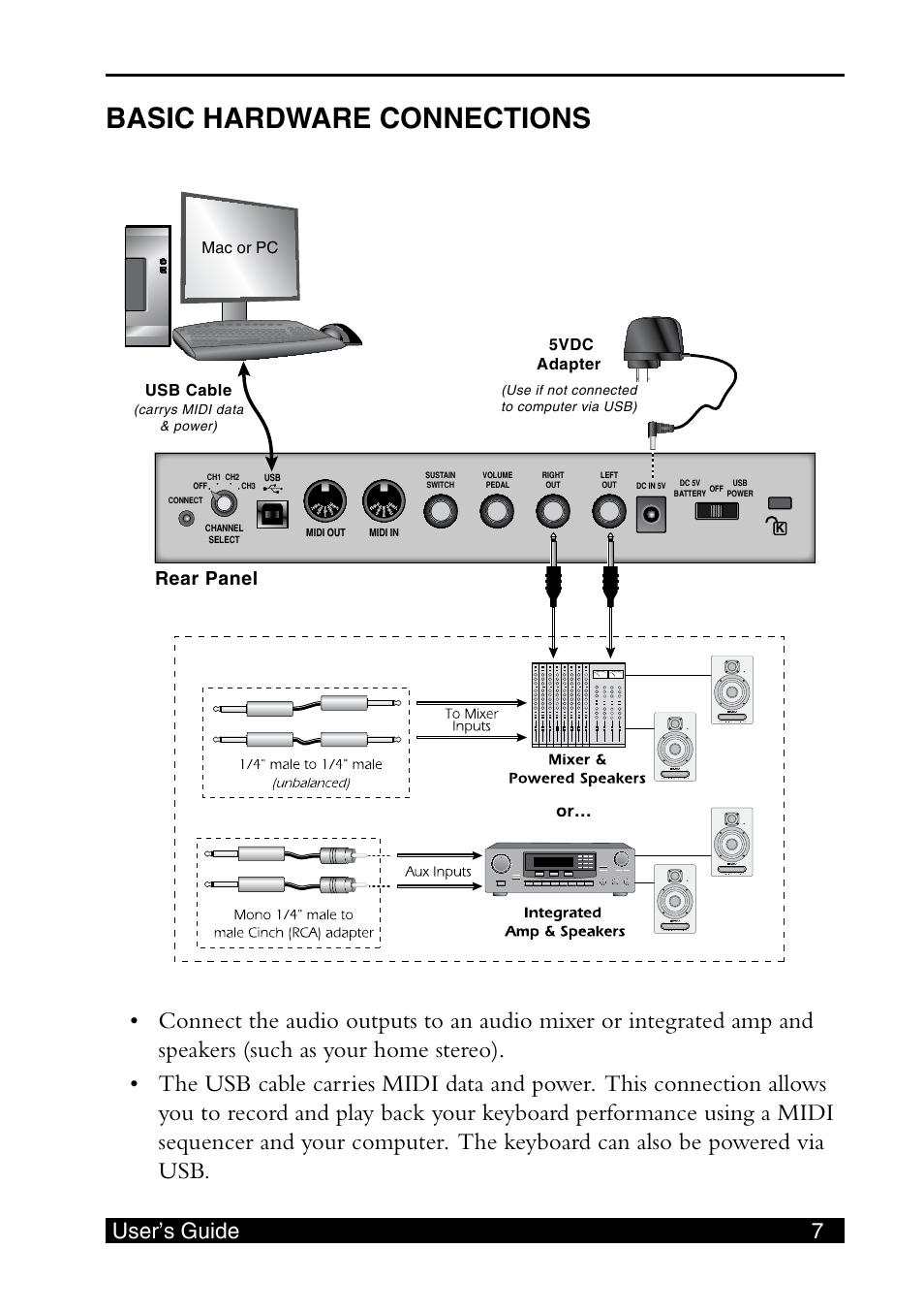 basic hardware connections user s guide 7 rear panel e mu rh manualsdir com Emu Animal Emu Bird Farming