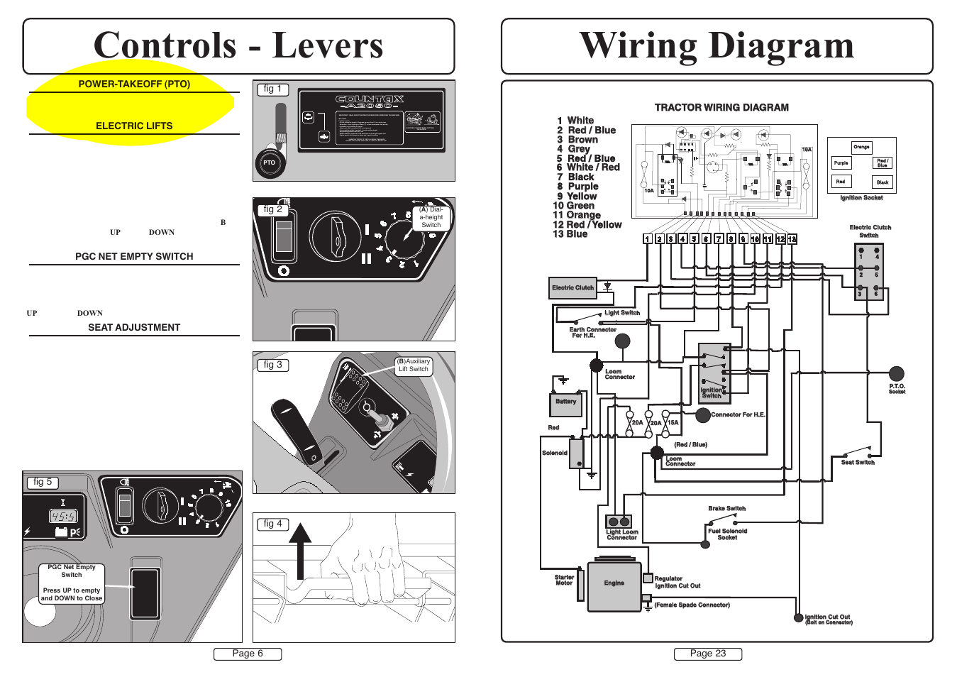 Wiring       diagram       controls     levers   Countax A50 User Manual