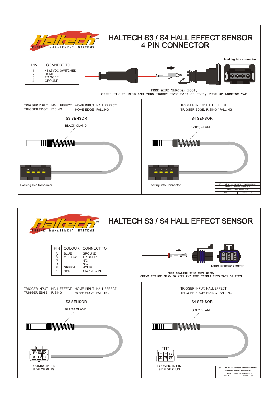Gmc Savana Wiring Diagrams Engine Schematics And Wiring Diagrams