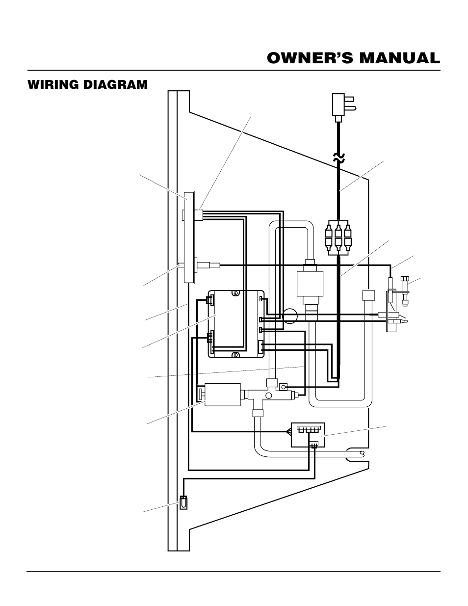 Owner U2019s Manual  Wiring Diagram