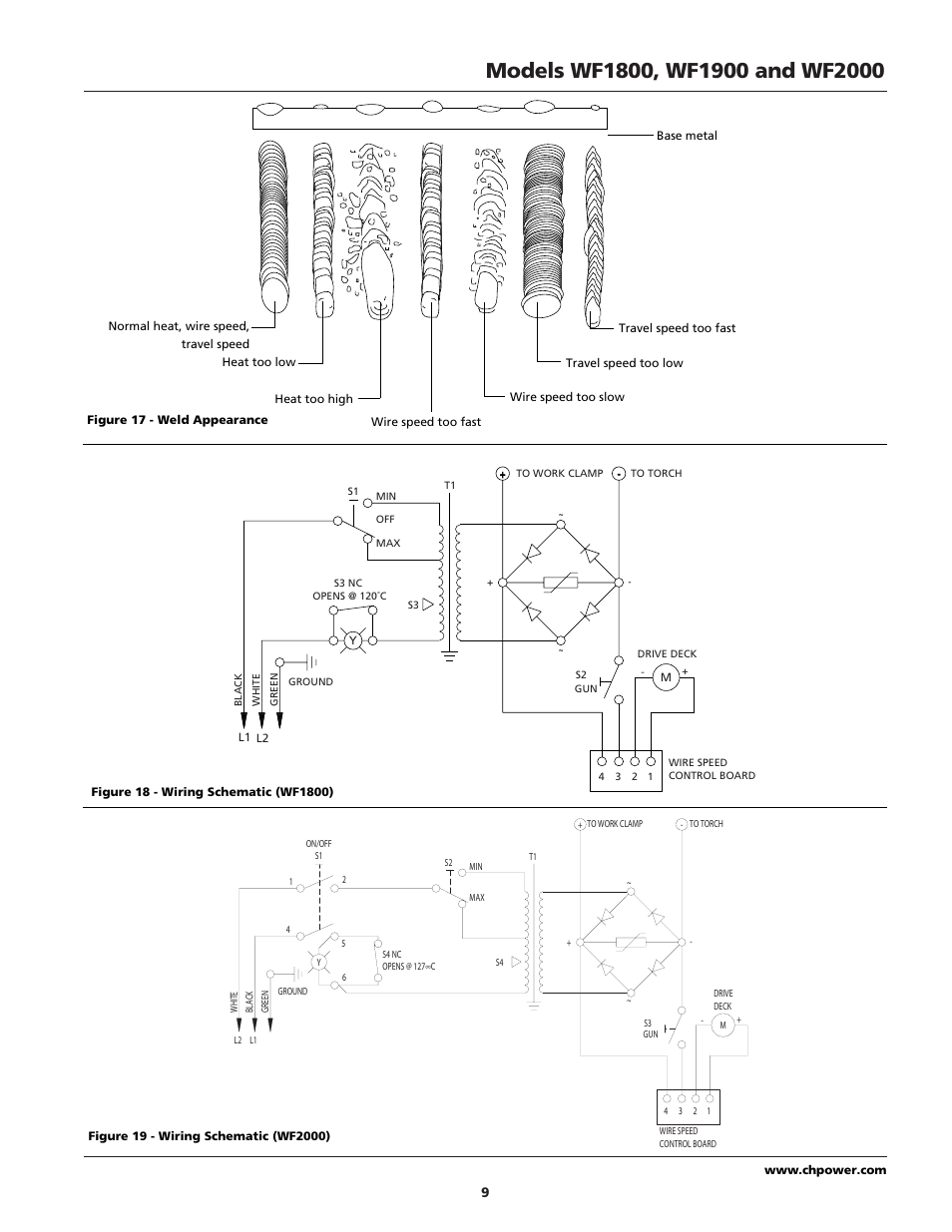 Wiring diagram for campbell hausfeld compressor speedaire