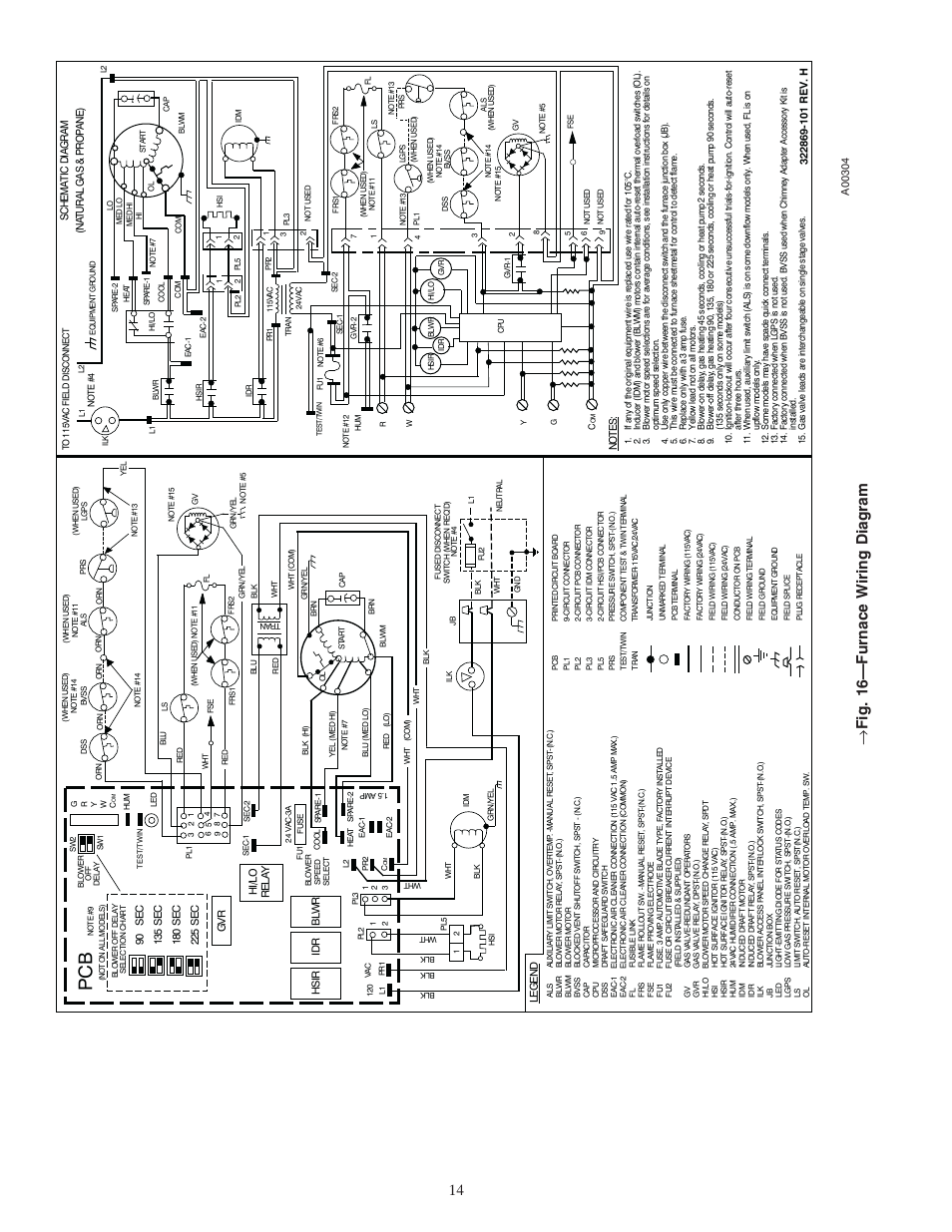 Carrier Wiring Schematic Just Another Diagram Blog Heat Pump Fig 16 Furnace Weathermaker 8000 58zav Rh Manualsdir Com