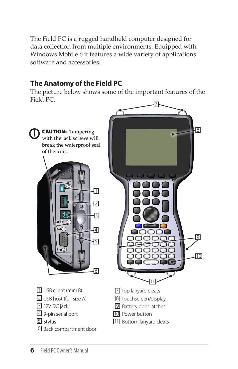 The Anatomy Of The Field Pc Juniper Systems Allegro Mx User Guide