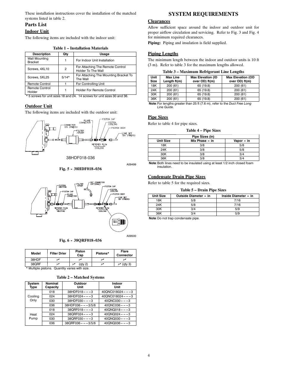 System requirements, Parts list, Indoor unit | Carrier 40QNQ User Manual |  Page 4 / 24