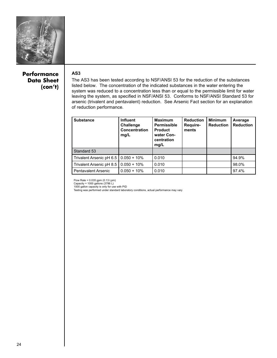 performance data sheet con t culligan aqua cleer advanced rh manualsdir com culligan aqua cleer ac30 manual culligan aqua cleer reverse osmosis manual