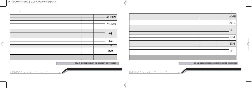 referencia r pida compustar 2w9000fmr 433 user manual page 22 rh manualsdir com
