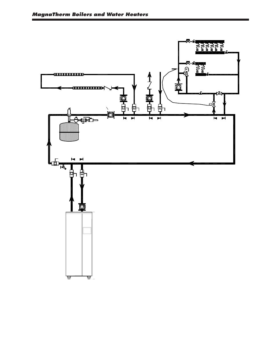 Hot Water Boiler Installation Piping