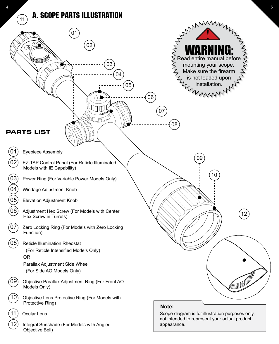 warning  a  scope parts illustration
