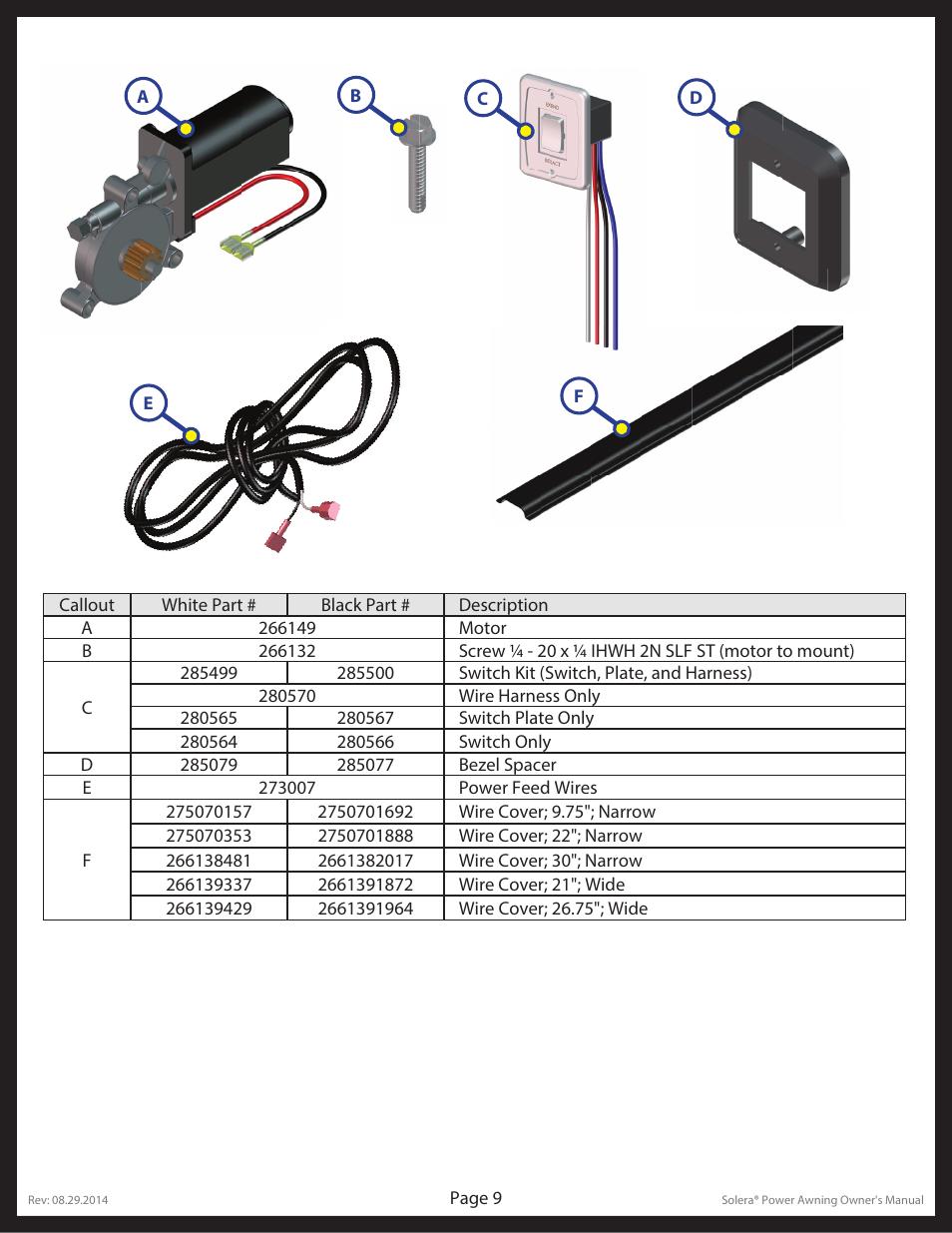 lippert components solera user manual
