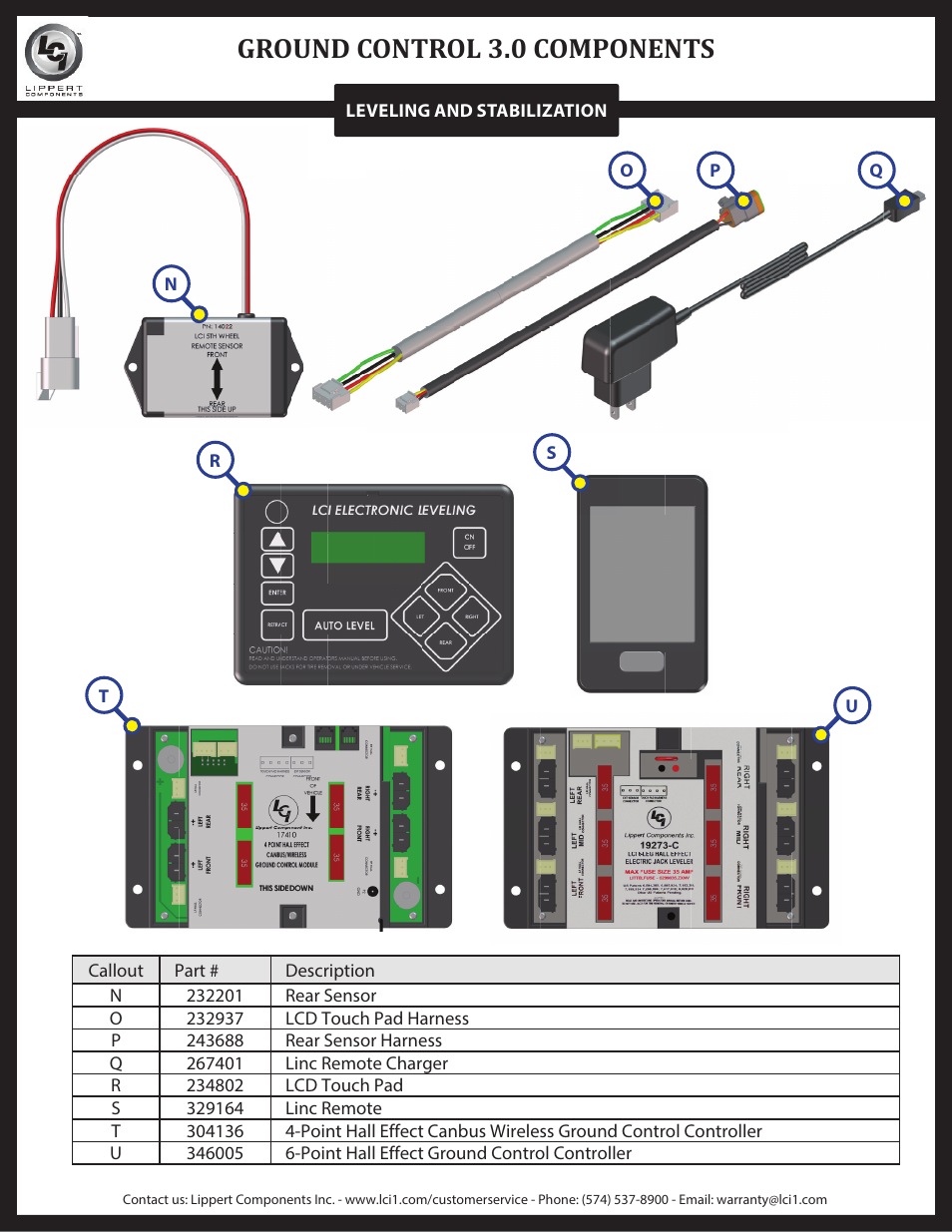 SPECIFICATION SUBMITTAL Page Job Name: Job Number: Model Numbers: QS System QSE-CI-DMX Control Interfaces e 5 SELV / PELV / NEC ® Class 2 QS Link Requirements and Wiring • System communicaion t uses SELV / PELV / NEC ® Class 2 wiring. • Wiring can be daisy-chained or T-tapped (see below).