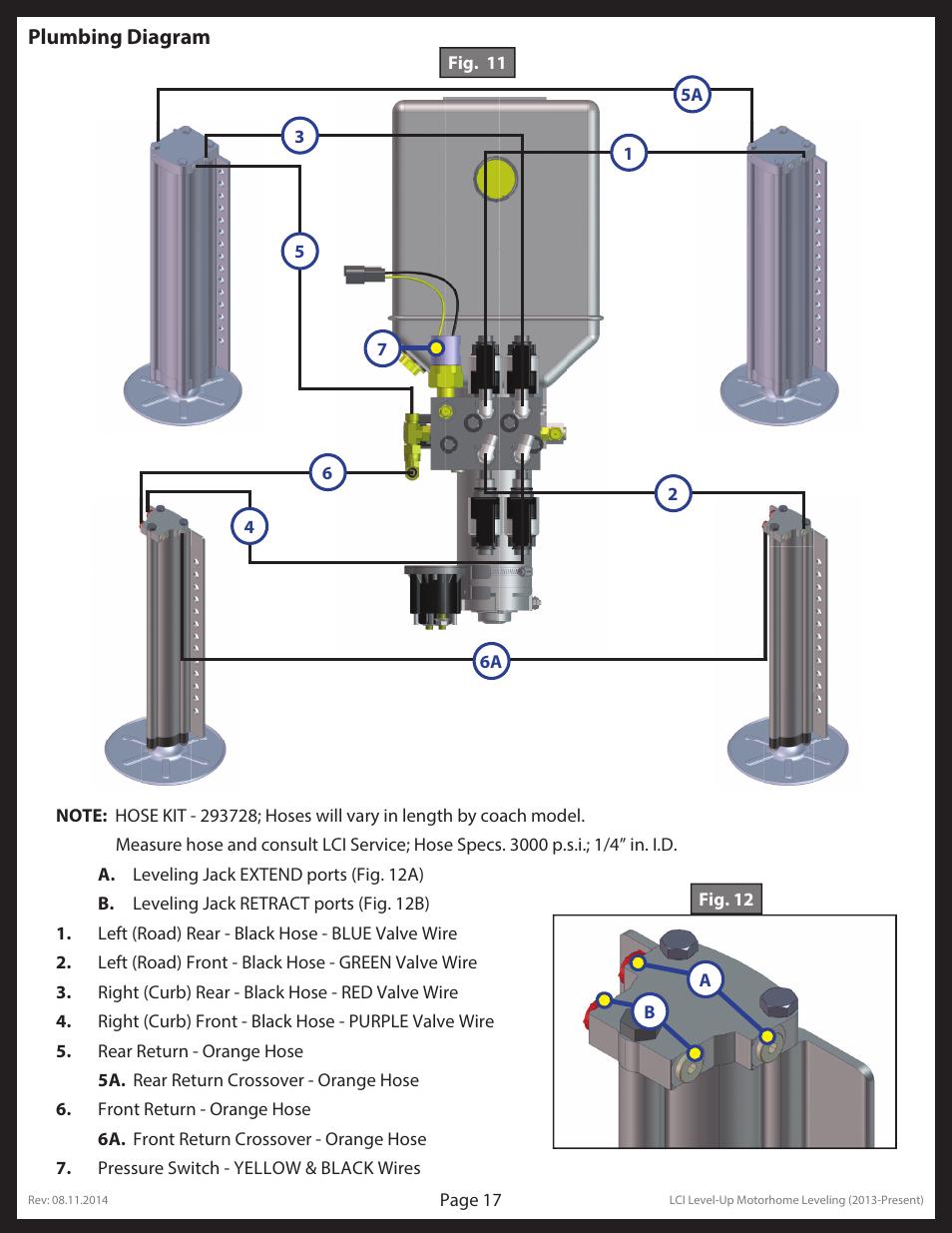 Lippert Components Lci Level  20