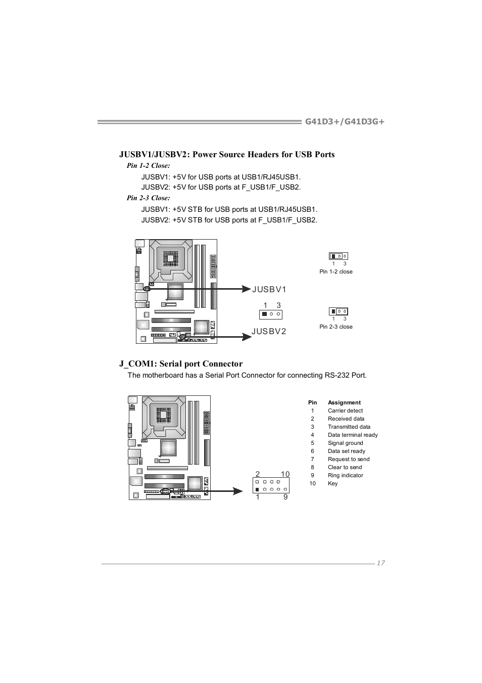 Jusbv1 Jusbv2 Power Source Headers For Usb Ports J Com1 Serial Port To Wiring Diagram Connector Longshine G41d3g User Manual Page 19 47