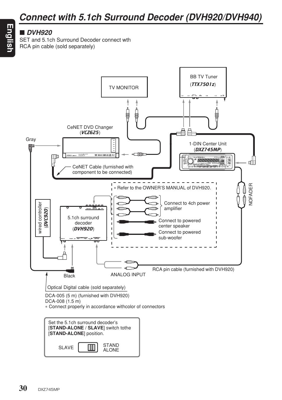 english dvh920 clarion dxz745mp user manual page 26 32 rh manualsdir com RV Toilets Installation Diagrams Vinyl Graphics Installation Guide