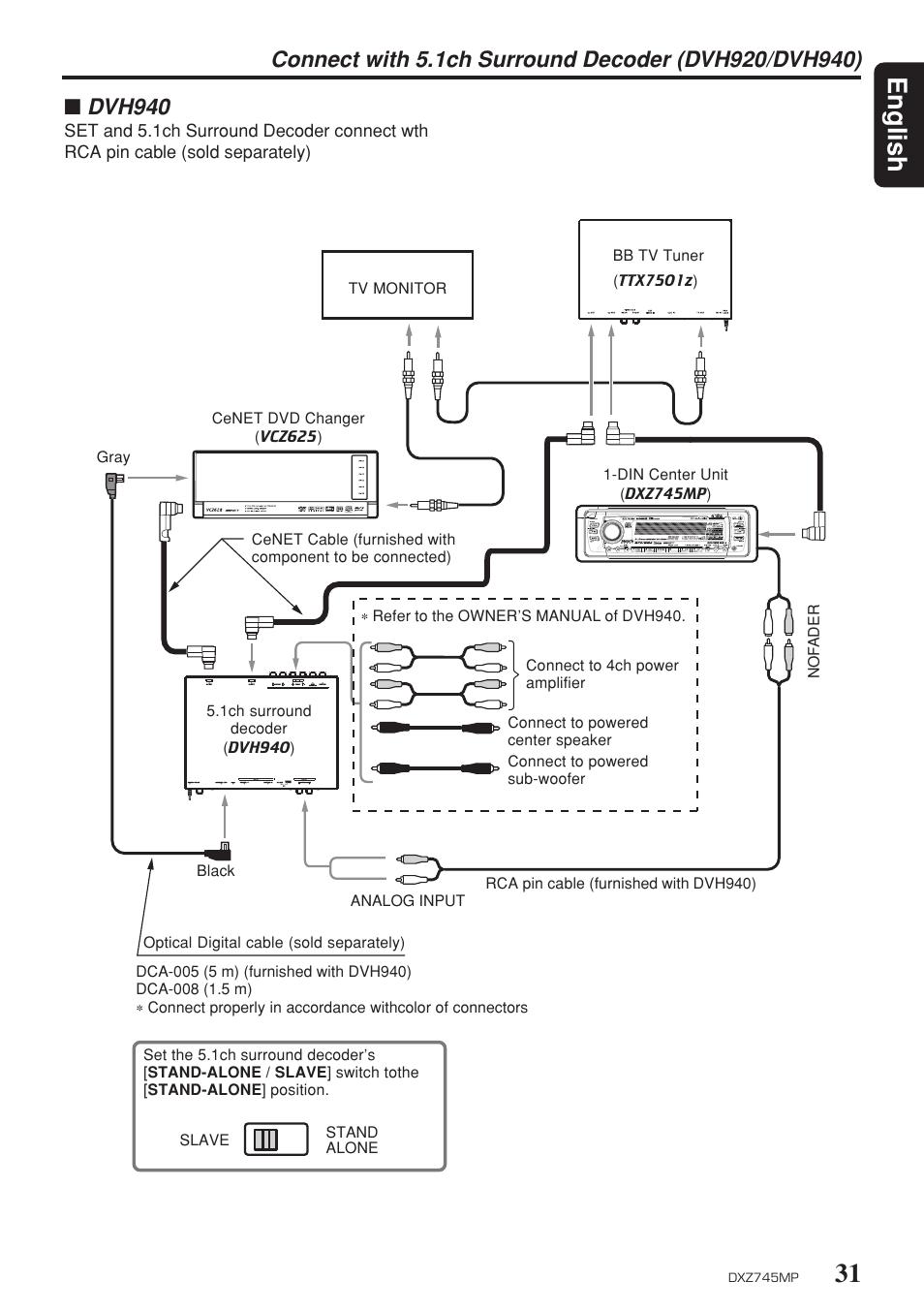 31 english dvh940 clarion dxz745mp user manual page 27 32 rh manualsdir com Installation Guide Vinyl Graphics Installation Guide
