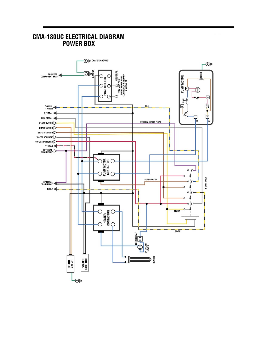 Electrical diagram | CMA Dishmachines CMA-180UC User Manual | Page 25 / 25