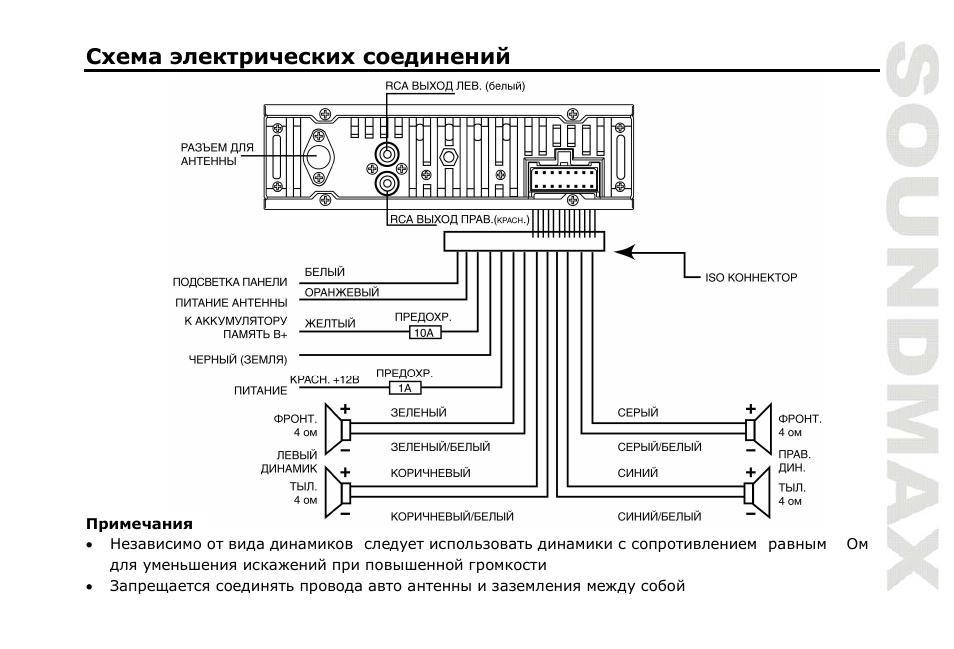 Схема подключения сабвуфера к pioneer mvh-150ub6