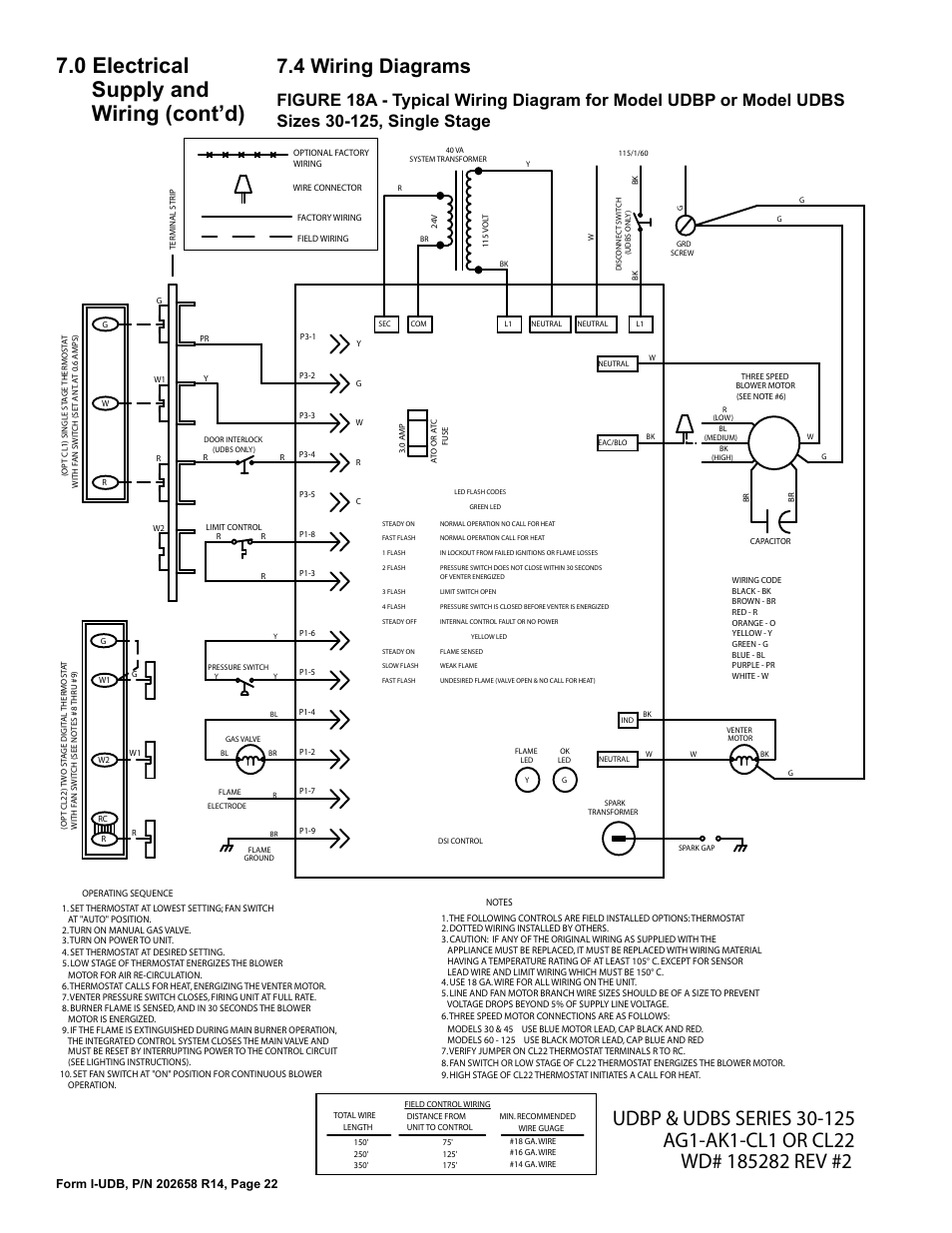 reznor udbs unit installation manual page22 reznor fe wiring diagram bard wiring diagrams, gas unit heater reznor fe 100 wiring diagram at reclaimingppi.co