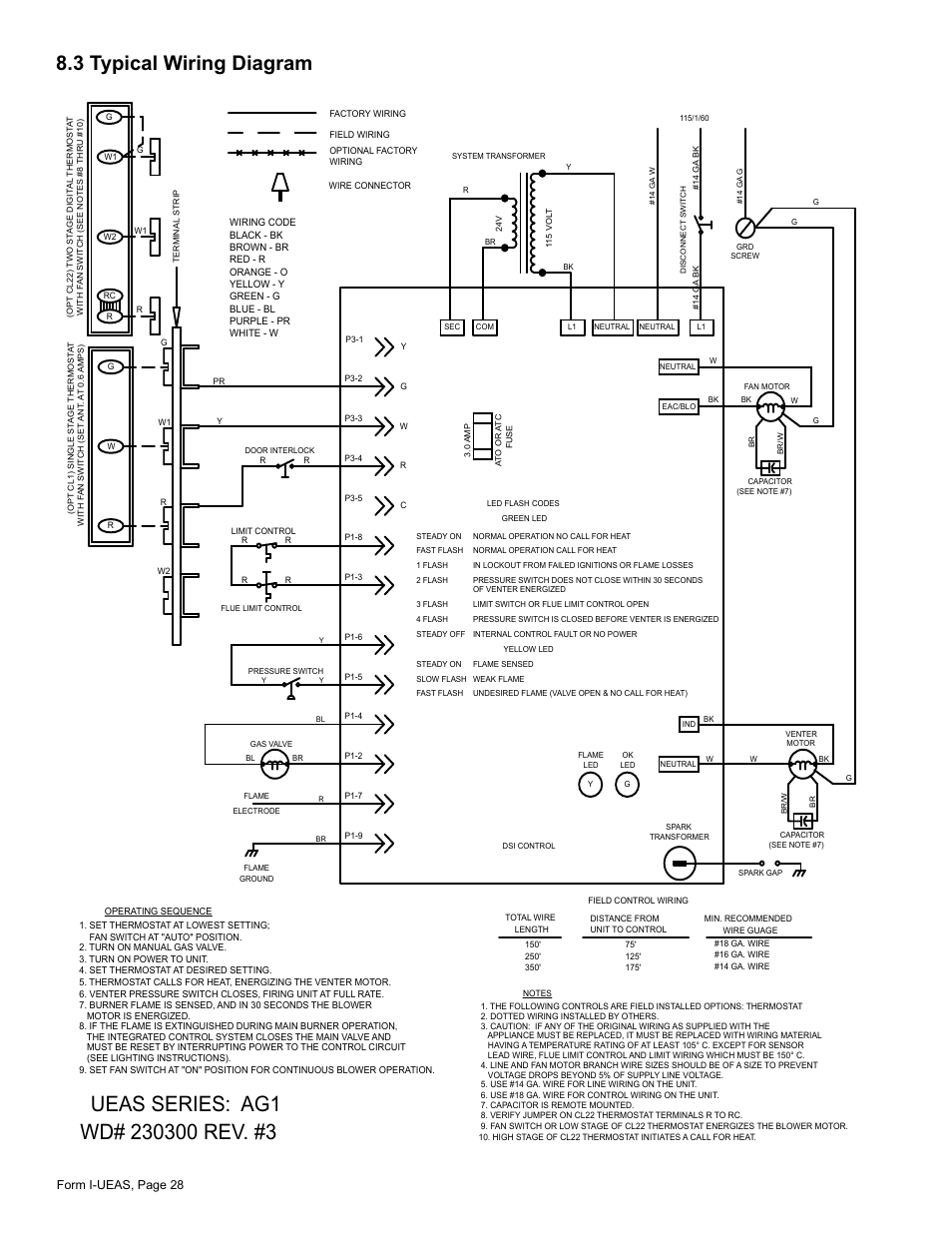 Heater Wiring Diagram On Reznor Electric Unit Heater Wiring Diagram