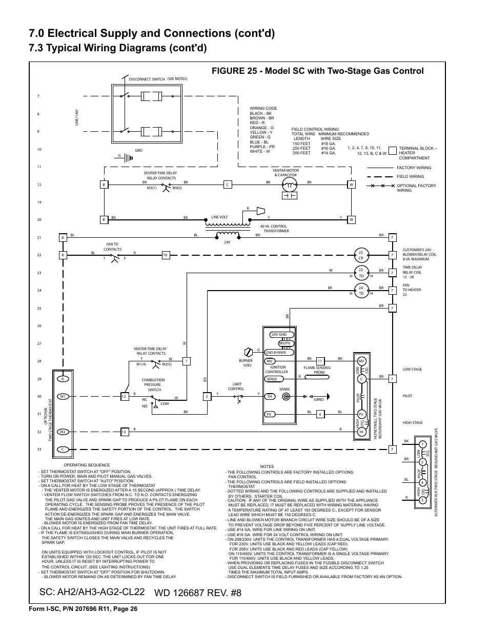 0 Electrical Supply And Connections  Cont U0026 39 D   3 Typical