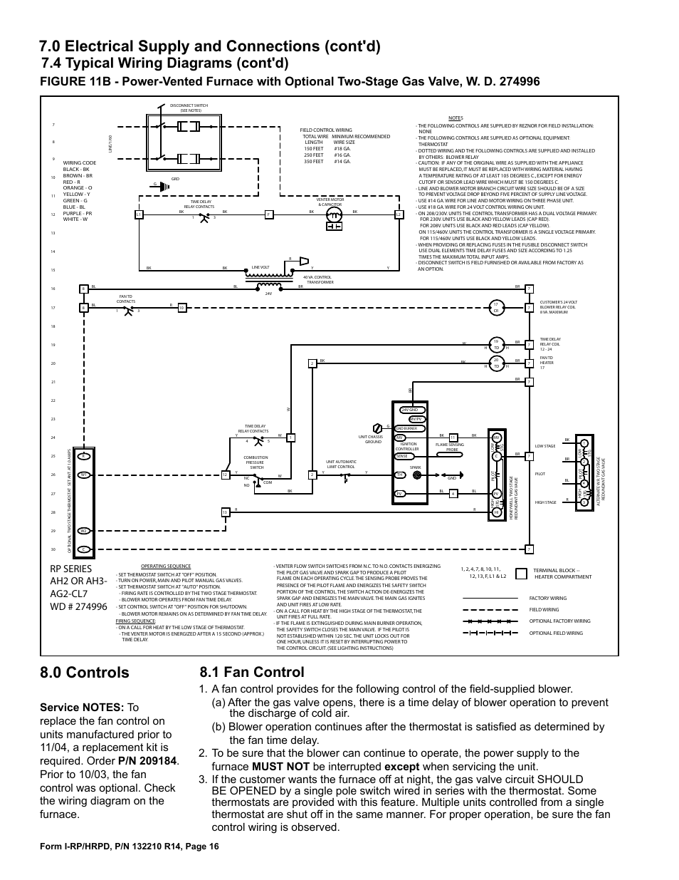 Typical Control Wiring On Furnace Reznor Electrical Diagrams Kenworth Engine Fan Solenoid Diagram 1 4 Cont D Hrpd Rh Manualsdir Com Old