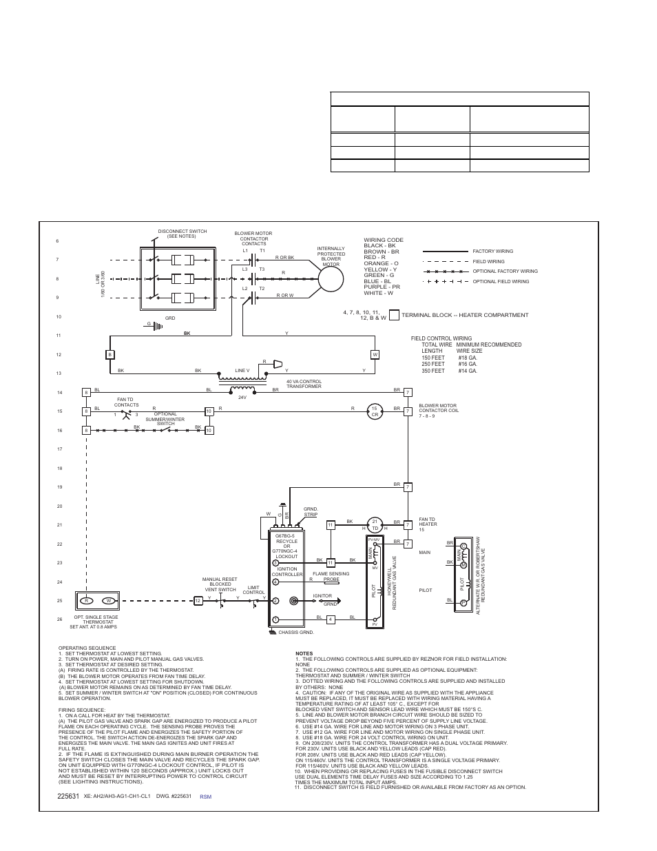 Reznor Thermostat Wiring Diagram Reinvent Your Typical Diagrams Electrical Supply And Connections Cont D Remote Rh Manualsdir Com Honeywell Garage Heaters