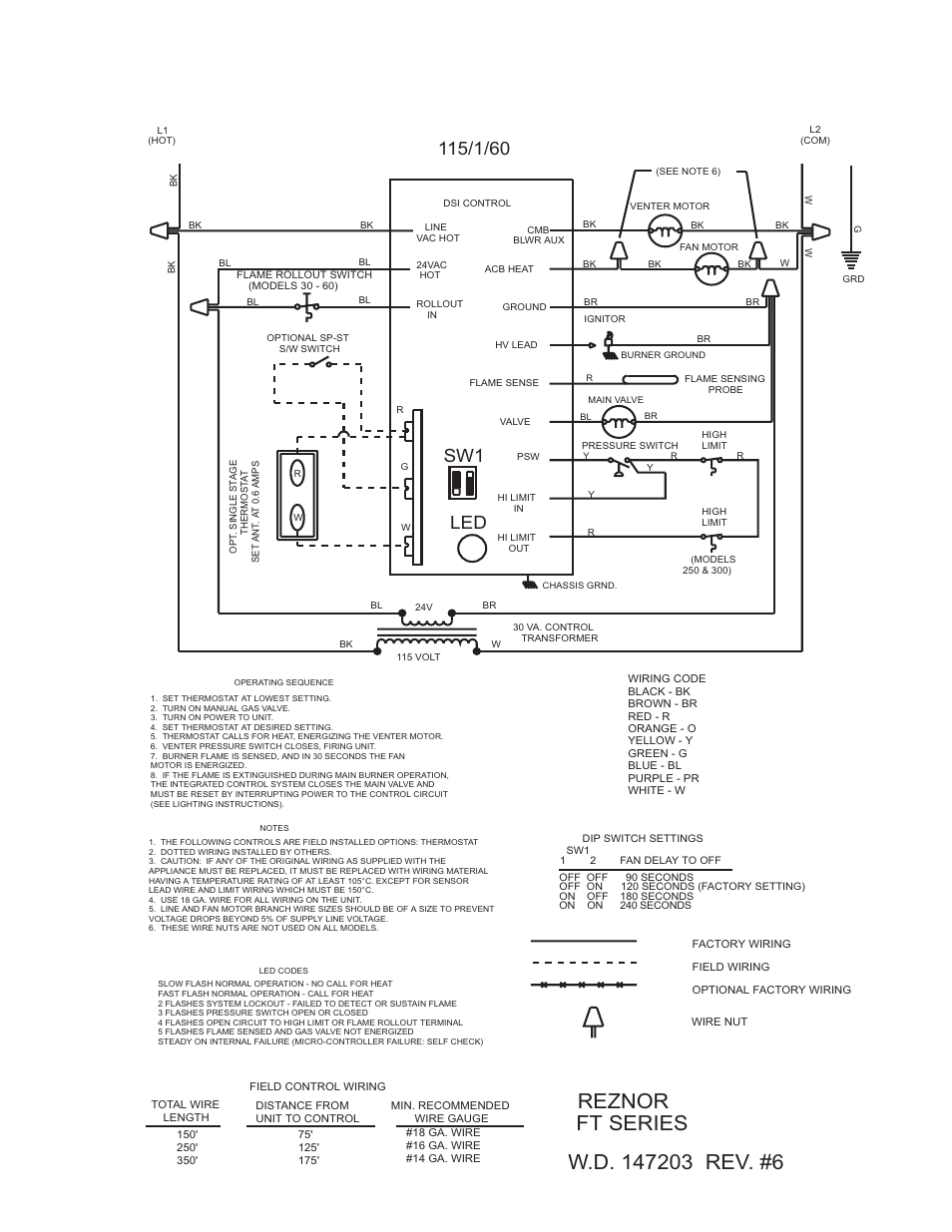 Typical Wiring Diagram  Ft Series Reznor