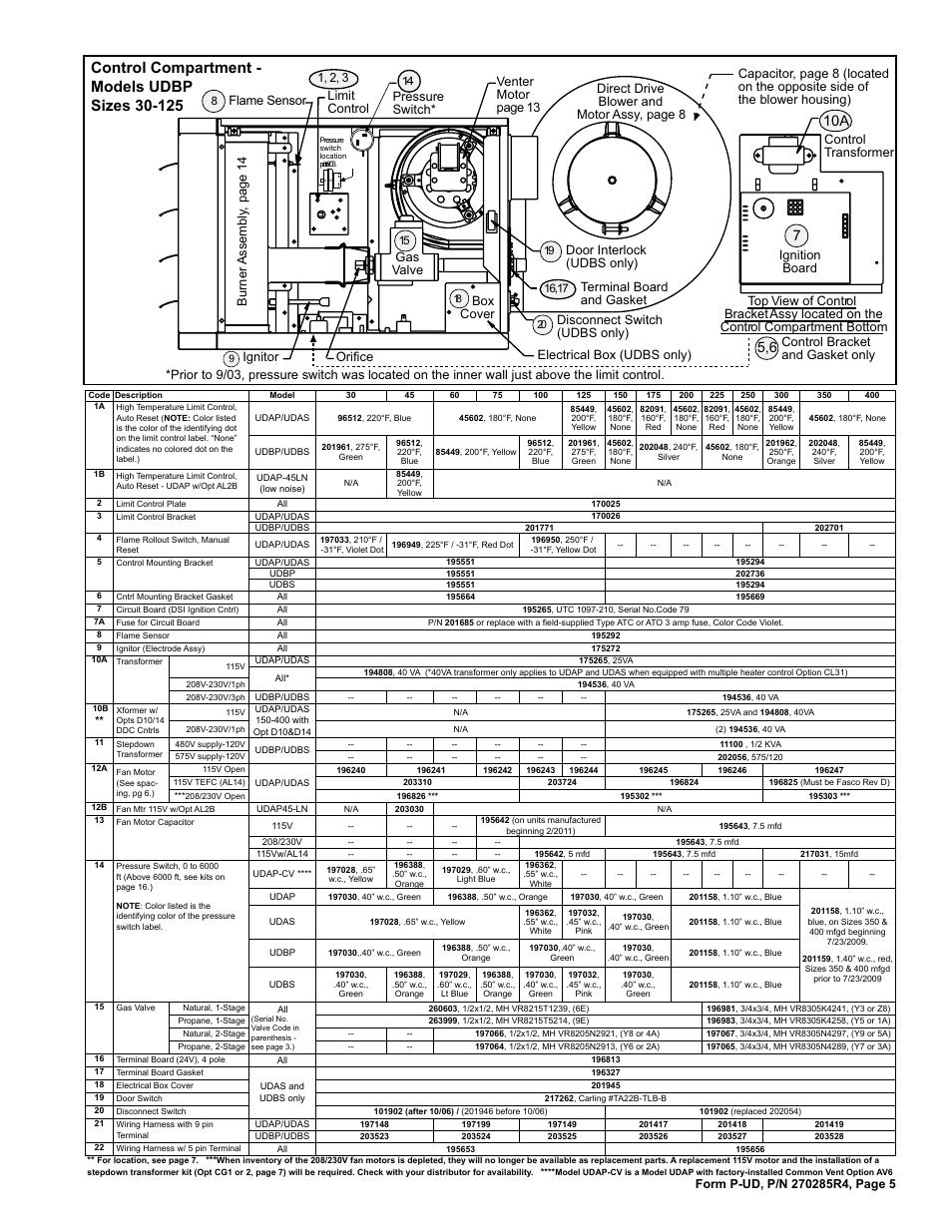Circuit boards for beginners user manuals array fan motor capacitor 5 6 circuit board 5 6 circuit board dsi rh manualsdir fandeluxe Image collections