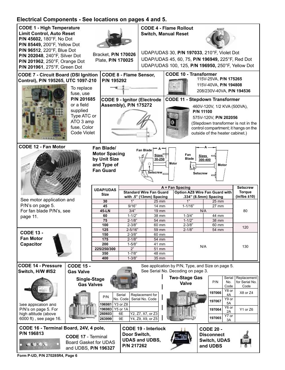 Fan motor 6, Ignition control 6   Reznor UDBP Parts Manuals User ...