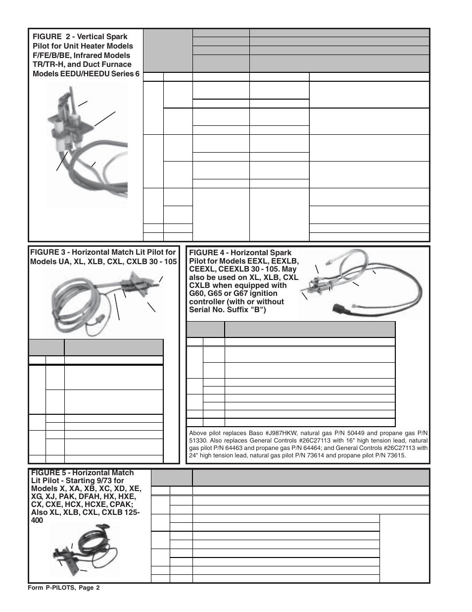 Reznor Pilots Parts Manuals User Manual