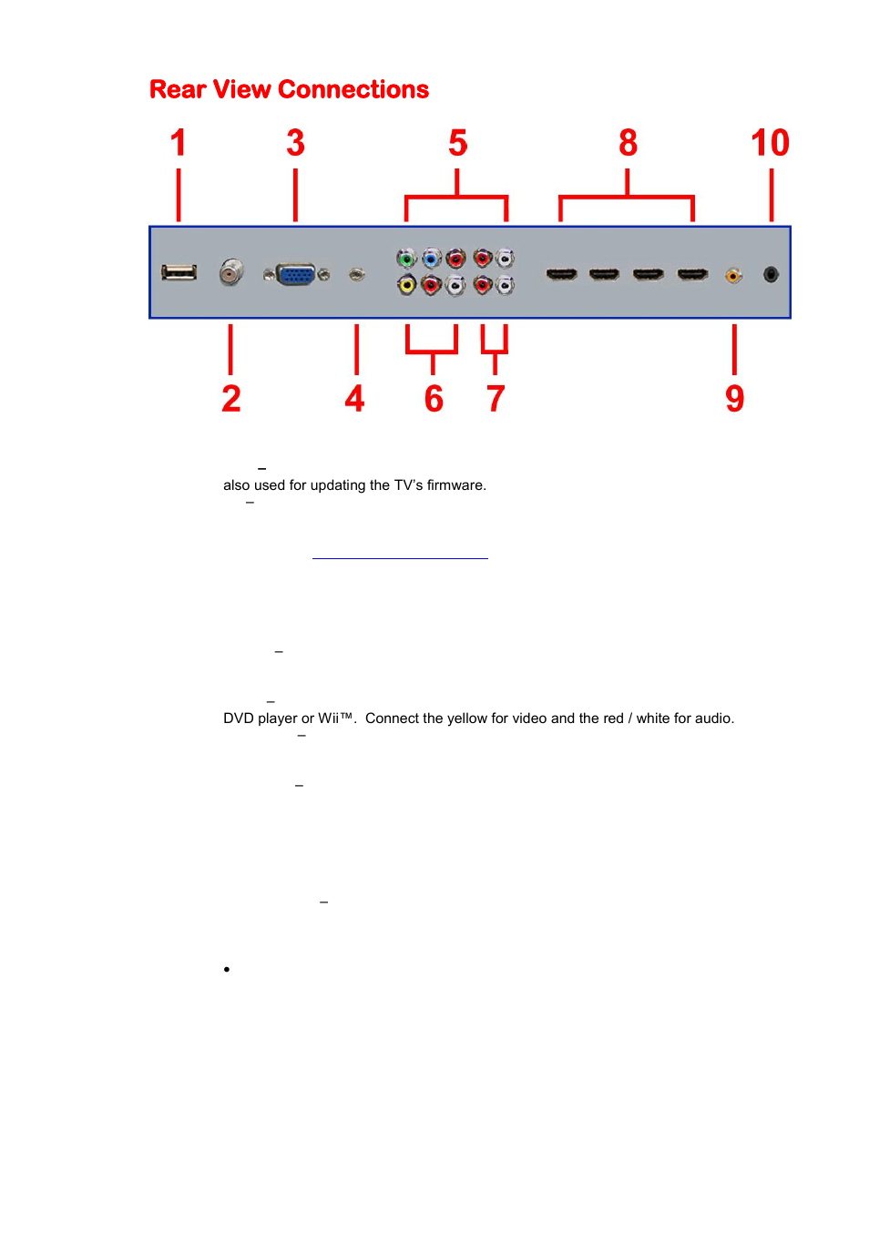 Rear view connections | Sceptre X405BV-FHD User Manual | Page 13 / 54