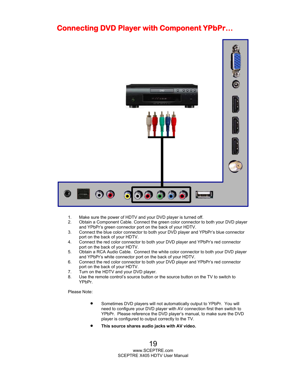 Connecting dvd player with component ypbpr | Sceptre X405BV-FMQR ...