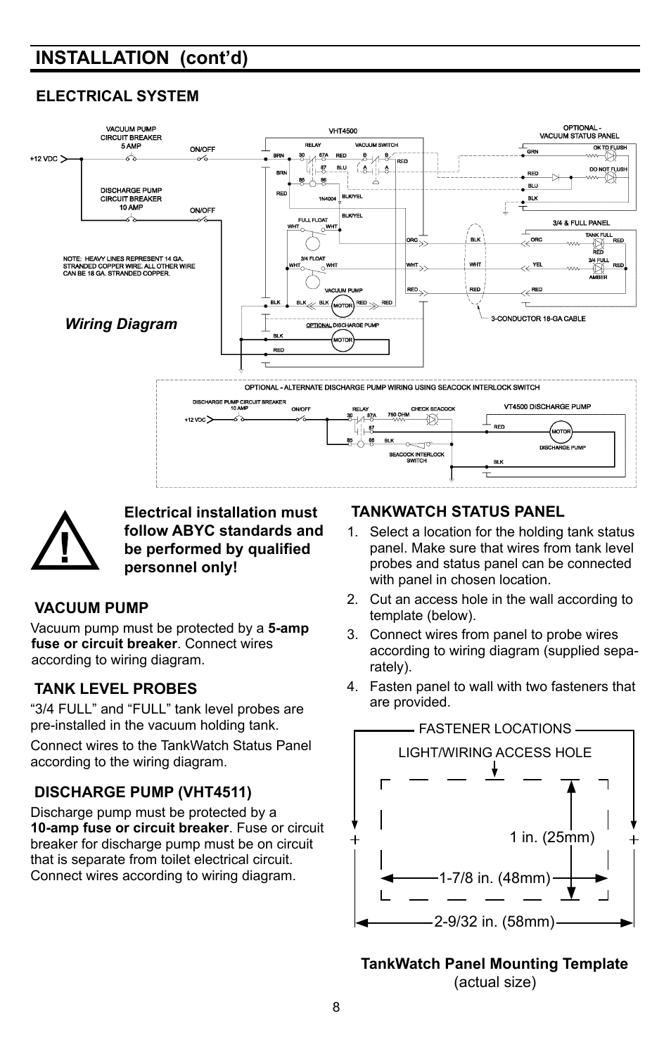 Breaker Panel Diagram
