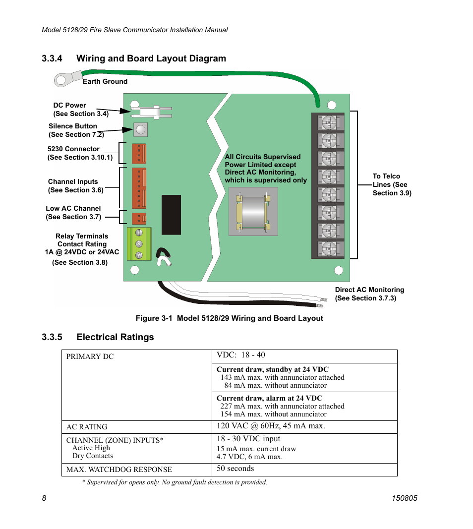 4 wiring and board layout diagram 5 electrical ratings 4 wiring and board layout diagram 5 electrical ratings silentknight 5129 digital alarm communicator transmitter user manual page 12 42 swarovskicordoba Choice Image