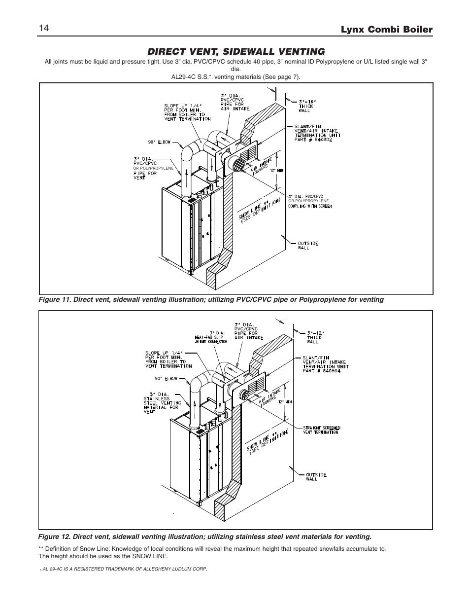 Lynx Combi Boiler 14 Direct Vent Sidewall Venting Slant Fin Lx Wiring Diagram 150cb