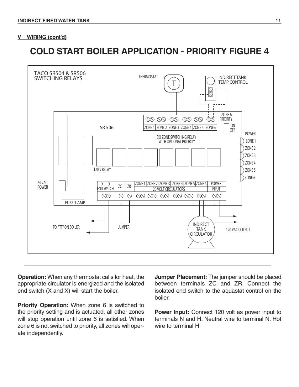 cold start boiler application priority figure 4 slant. Black Bedroom Furniture Sets. Home Design Ideas