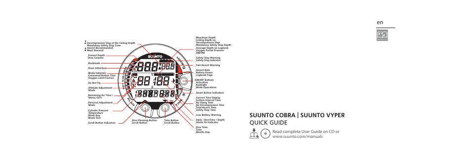 suunto cobra quick start user manual 2 pages rh manualsdir com suunto cobra 3 user manual Air Integrated Dive Computer Suunto