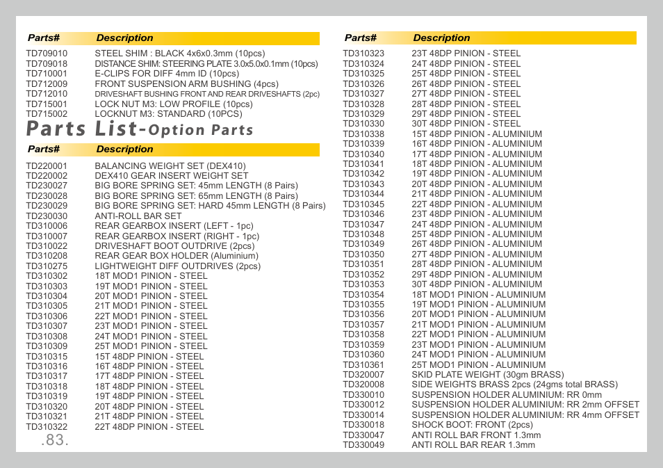 10PCS TD715001 LOCK NUT M3 TEAM DURANGO LOW PROFILE