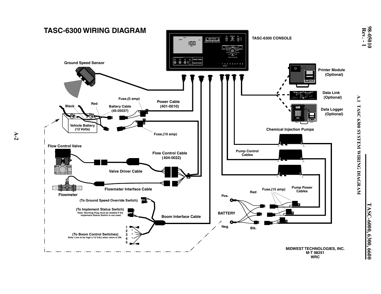 4 wire schematic wiring for 4 wire ls wiring diagram for a ls swap tasc-6300 wiring diagram | teejet tasc-6600 user manual ... #13