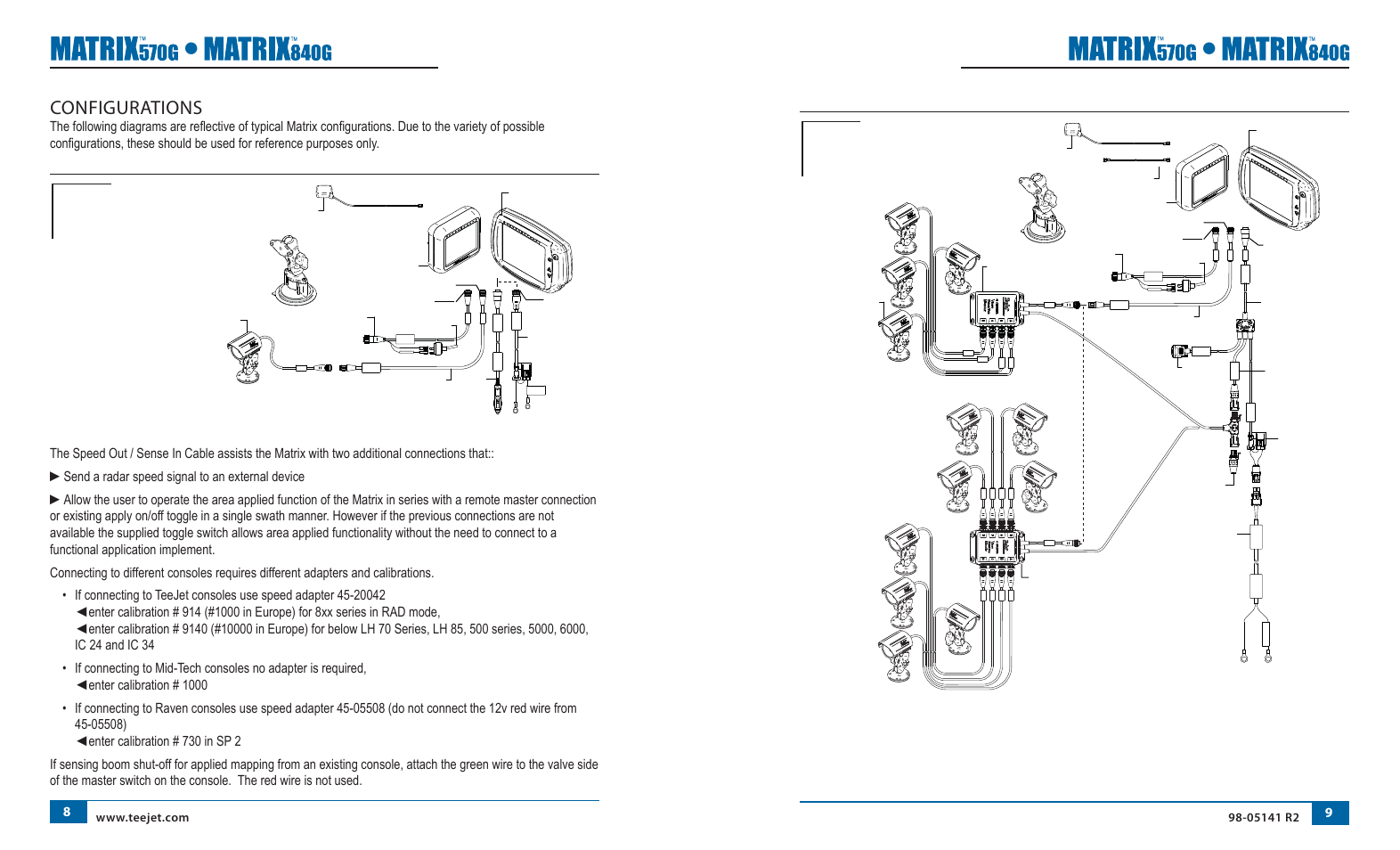 Raven 440 Wiring Harness Just Another Diagram Blog John Deere Rate Controller Fuel System Odicis Schematic