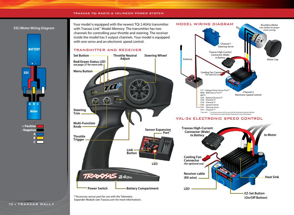 Traxxas Receiver Wiring Diagram 5 Channel    Wiring Diagram